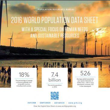2016 world population data sheet
